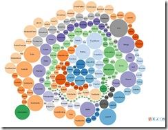 bubbleMap
