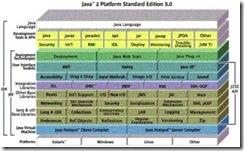 看JDK源码,解几个疑问