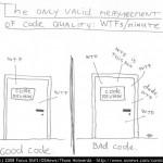 进阶过程:程序员做项目的独立性