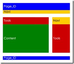页面模板的重构