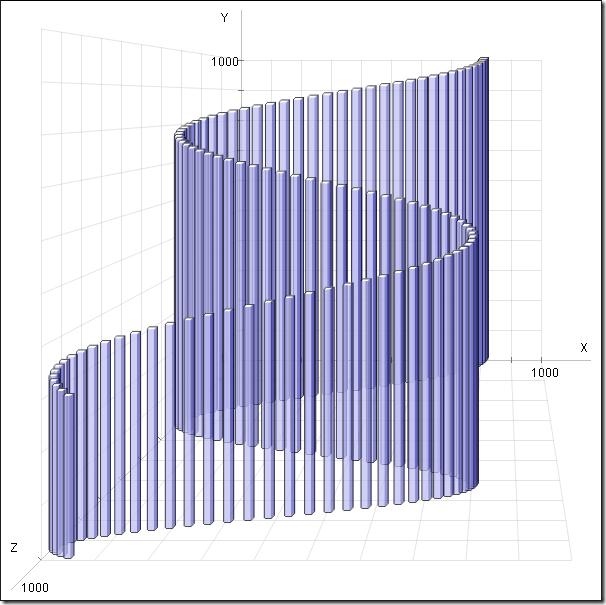 JavaScript 3D图表