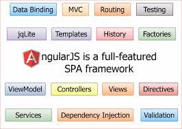 借助AngularJS写优雅的代码