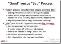 good-bad-process