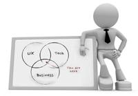 为什么现在那么多人应聘产品经理岗位?