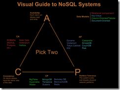 系统设计典型问题的思考