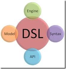 从Java和JavaScript来学习Haskell和Groovy(DSL)